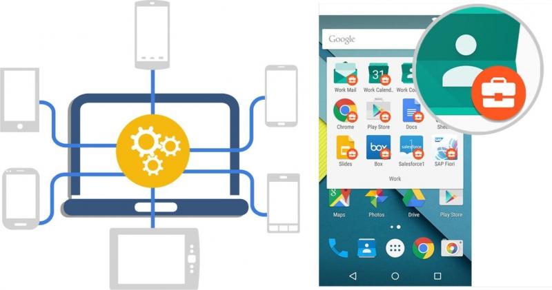 Nu kommer Googles företagslösning för Android