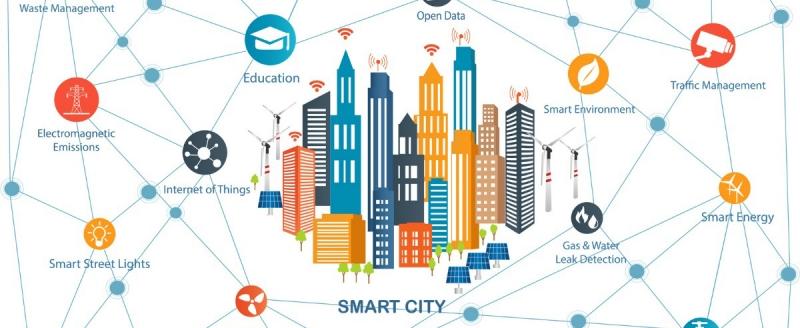 IDC: Smarta städer är nästa stora business