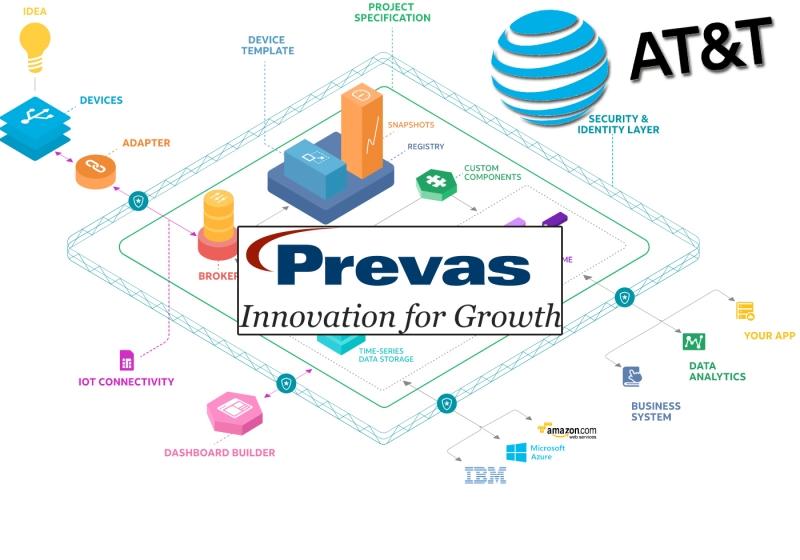 Svenska Prevas i nytt samarbete med AT&T