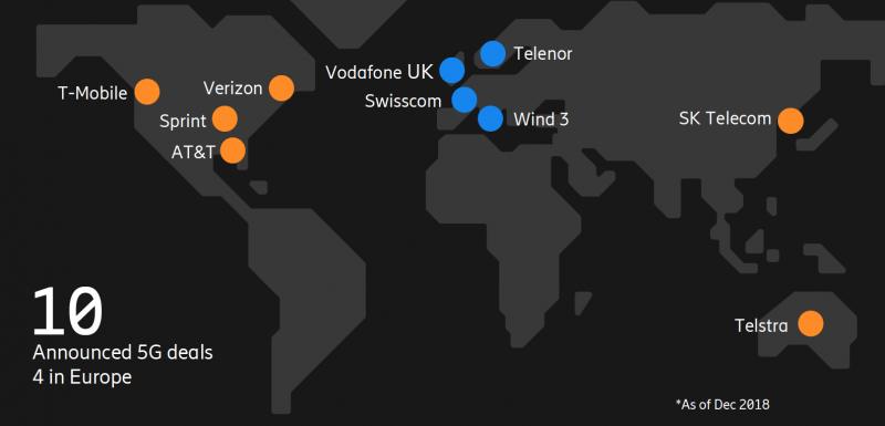 Ericsson åker till Barcelona med ny plattform
