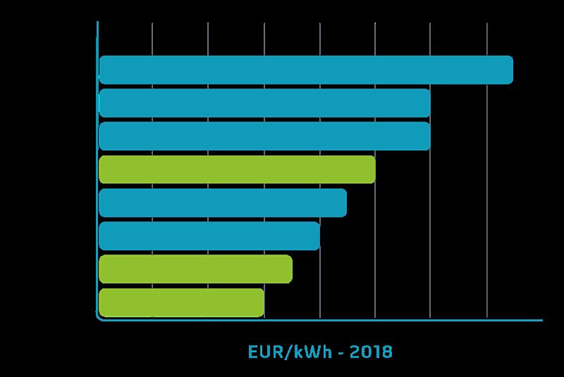 Rapport: Norden är svaret på överhettad datacentermarknad