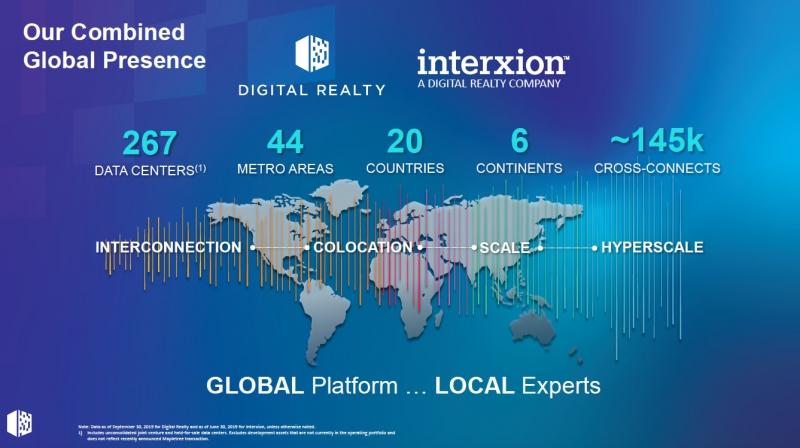 Digital Realty/Interxion fusionen klar