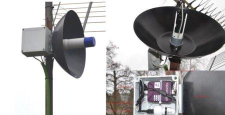 Wok blev antenn för 3g och 4g